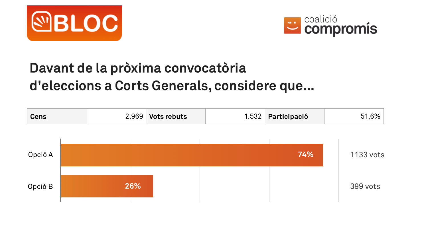 resultats_referendum